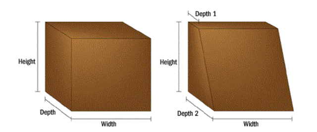 10-inch subwoofer box design