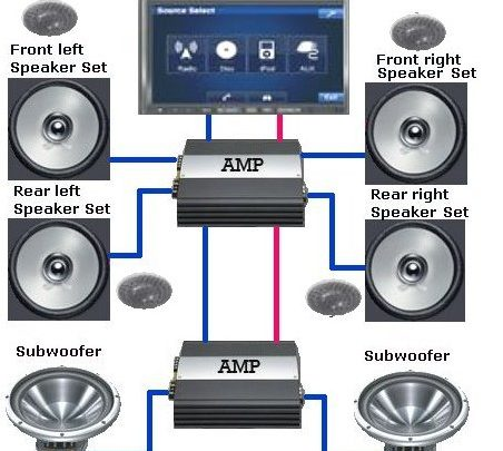 How To Adjust Car Stereo For Best Sound Guide By Stereo Authority