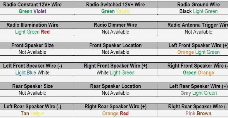 gm stereo wiring colors wiring diagram val gm speaker wiring colors wiring diagram expert gm stereo wiring colors gm stereo wiring colors