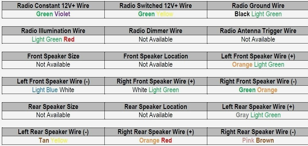 Car Speakers Wire Colors